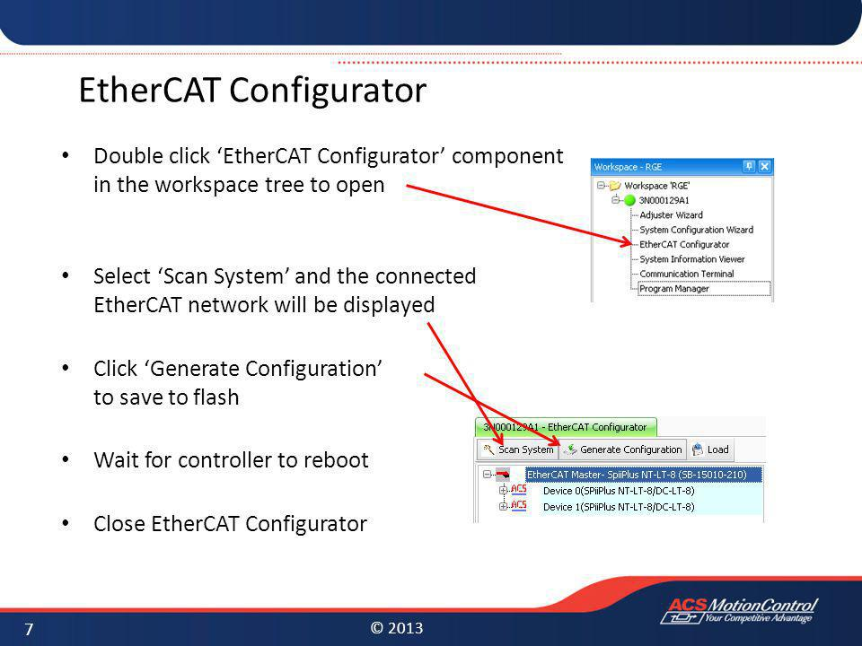 EtherCAT Configurator