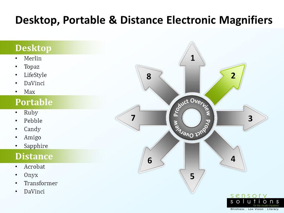 Desktop, Portable & Distance Electronic Magnifiers