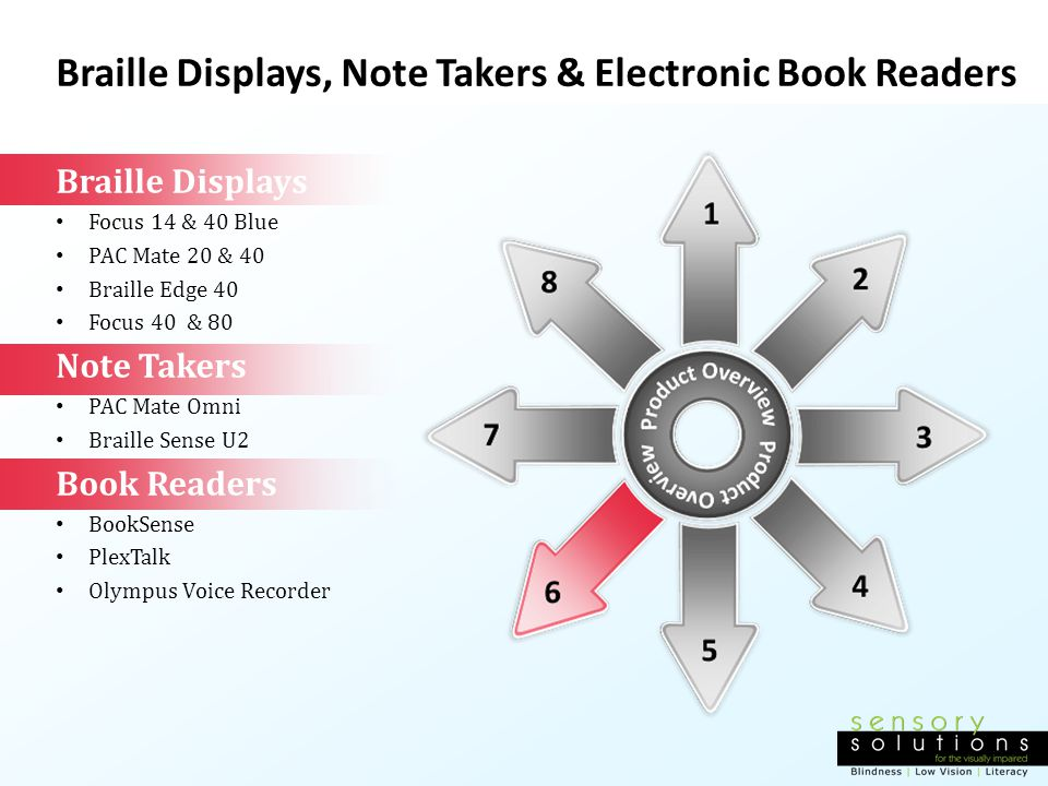 Braille Displays, Note Takers & Electronic Book Readers