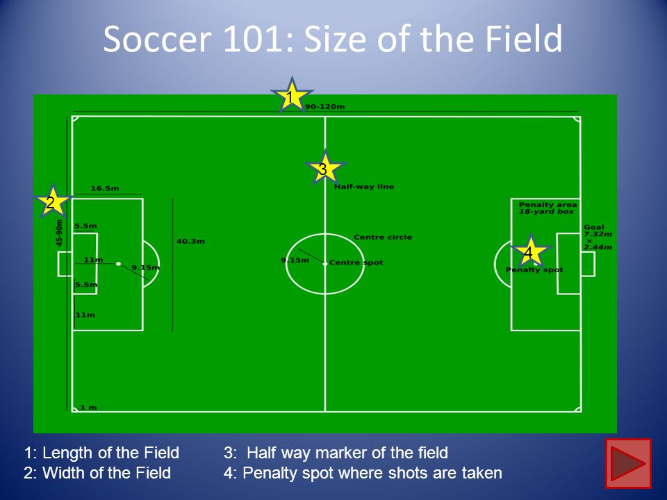 Soccer 101: Size of the Field