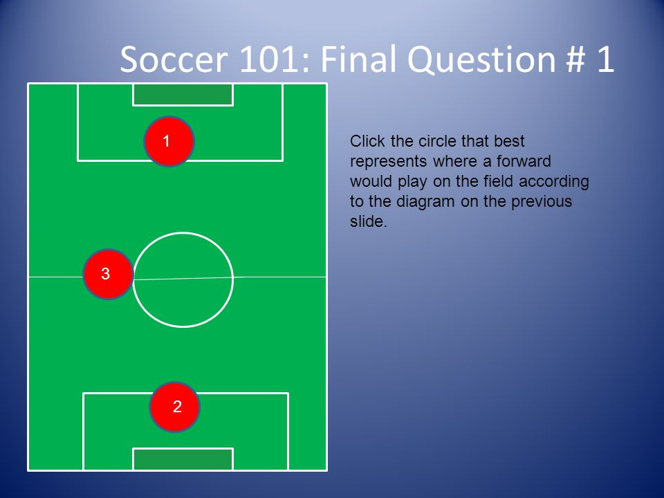 Soccer 101: Final Question # 1