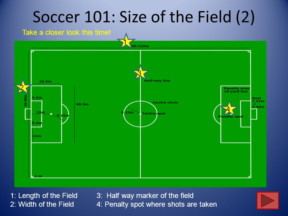 Soccer 101: Size of the Field (2)