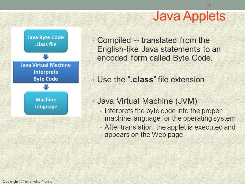 Java Applets Compiled -- translated from the English-like Java statements to an encoded form called Byte Code.
