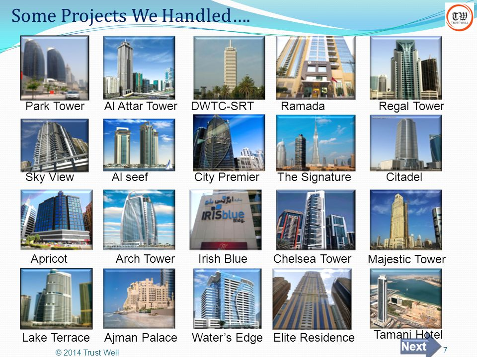Some Projects We Handled….
