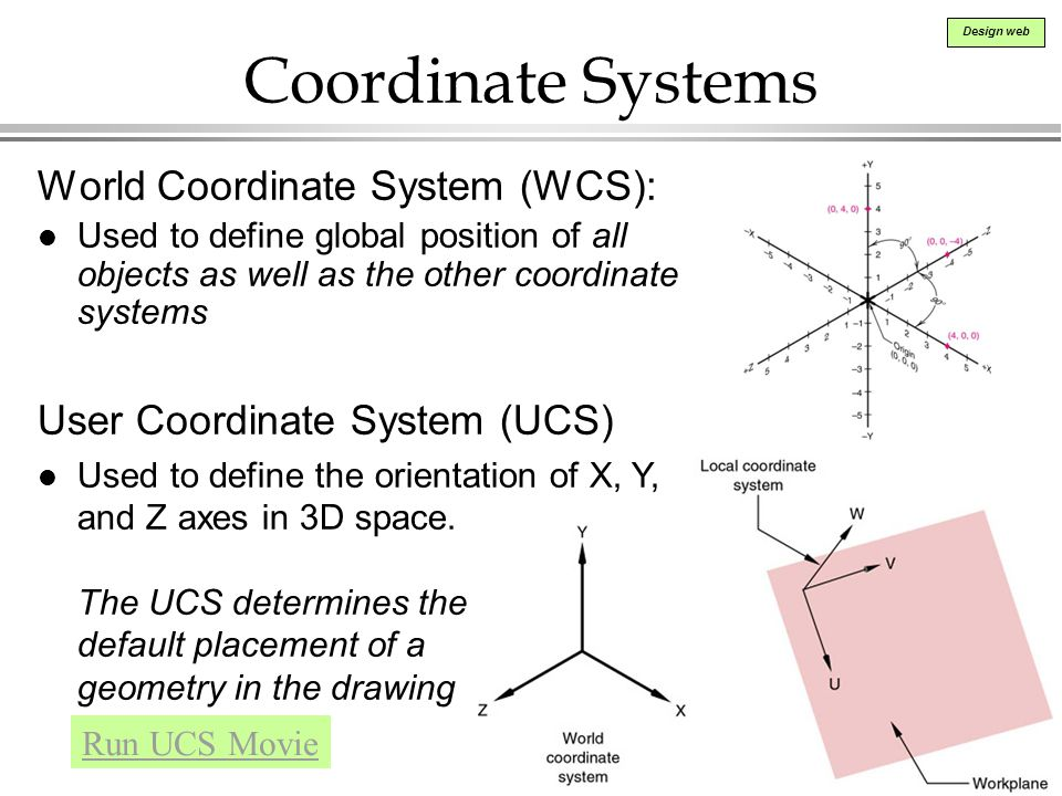 Coordinate Systems World Coordinate System (WCS):
