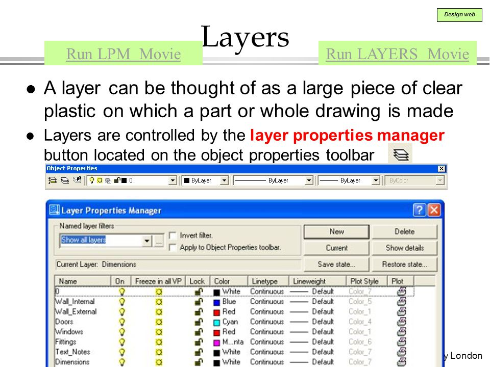 Layers Run LPM Movie. Run LAYERS Movie. A layer can be thought of as a large piece of clear plastic on which a part or whole drawing is made.