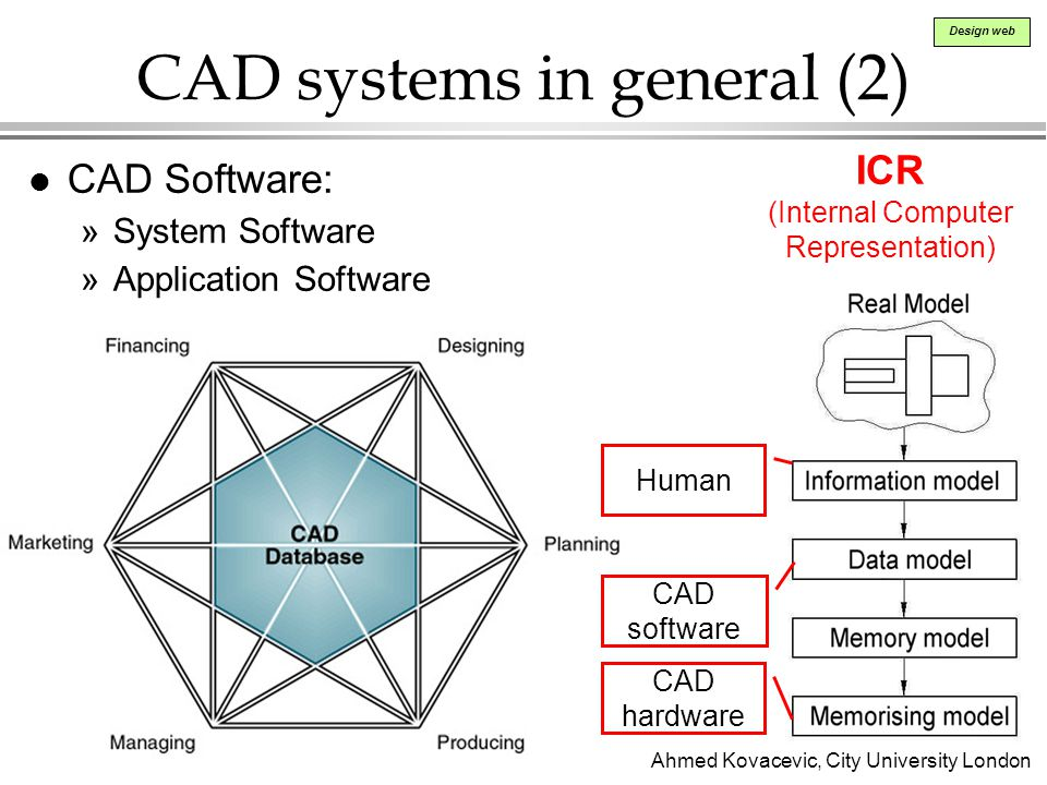 CAD systems in general (2)