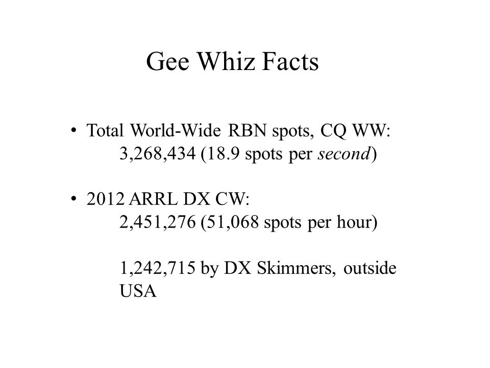Gee Whiz Facts Total World-Wide RBN spots, CQ WW: