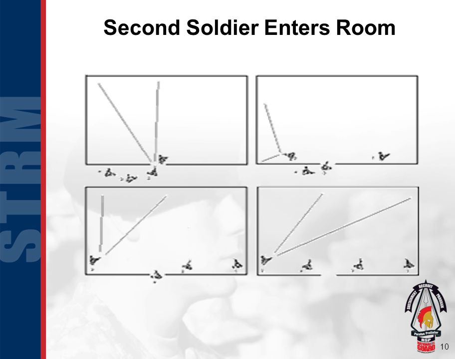 Second Soldier Enters Room
