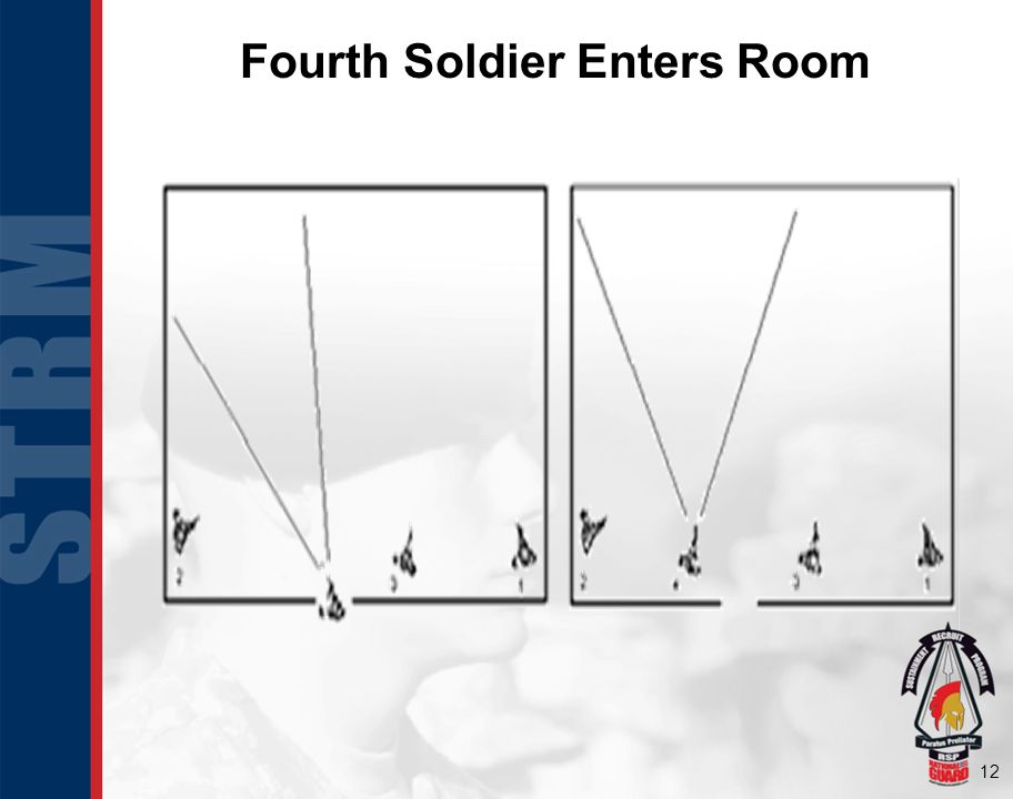 Fourth Soldier Enters Room