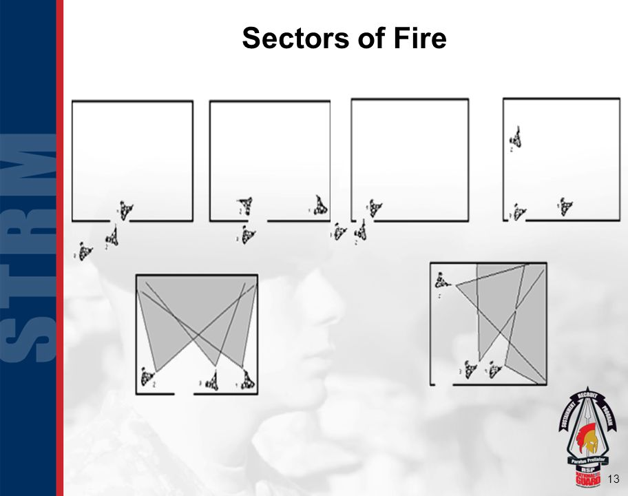 Sectors of Fire