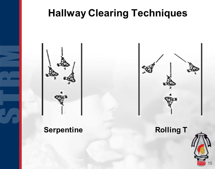 Hallway Clearing Techniques