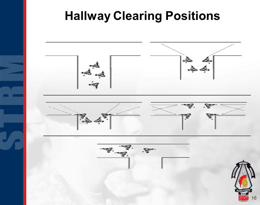 Hallway Clearing Positions