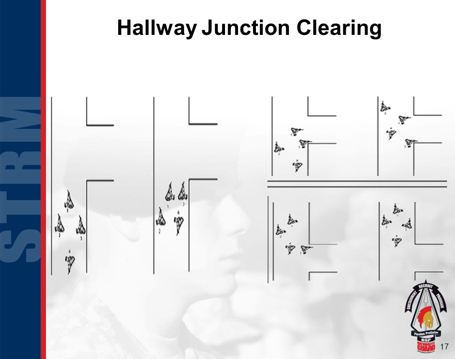 Hallway Junction Clearing