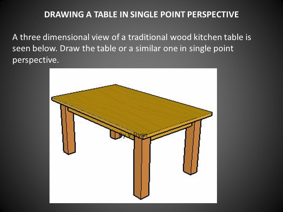 DRAWING A TABLE IN SINGLE POINT PERSPECTIVE