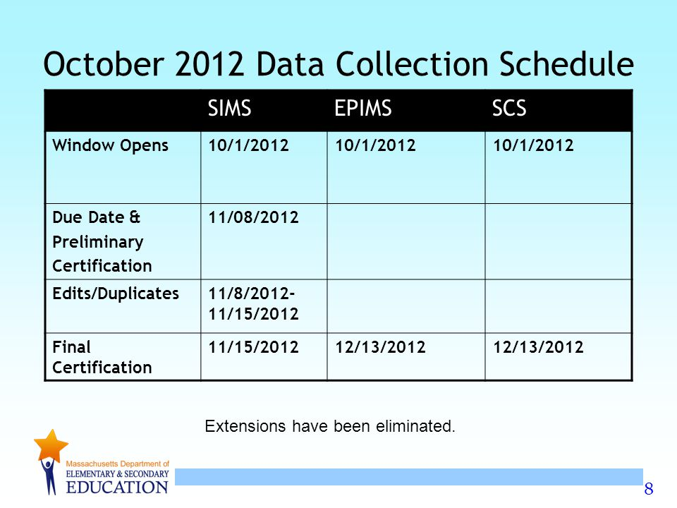 October 2012 Data Collection Schedule