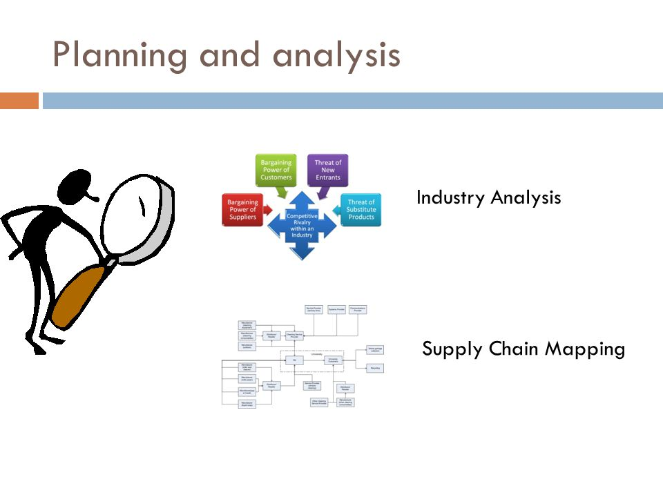 Planning and analysis Industry Analysis Supply Chain Mapping