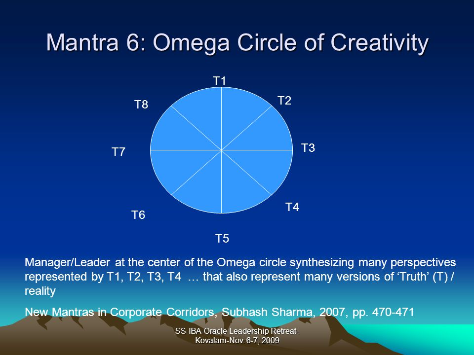 Mantra 6: Omega Circle of Creativity