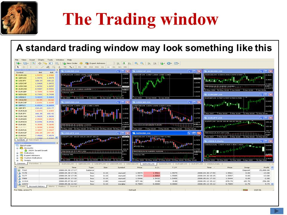 A standard trading window may look something like this