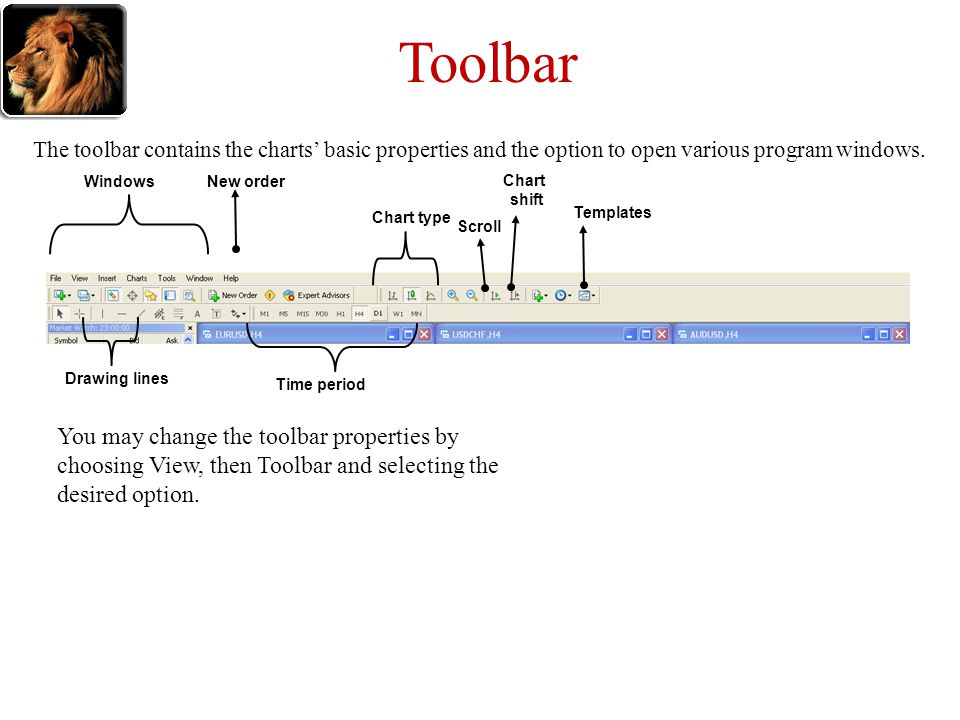 Toolbar The toolbar contains the charts' basic properties and the option to open various program windows.