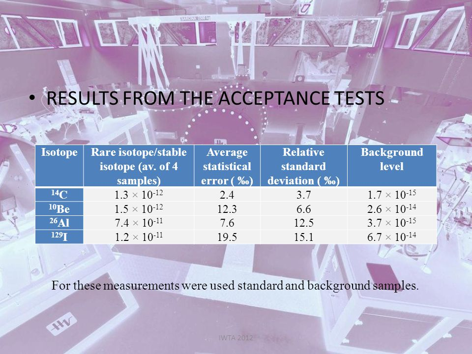 RESULTS FROM THE ACCEPTANCE TESTS