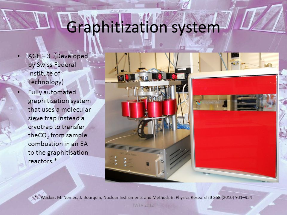 Graphitization system