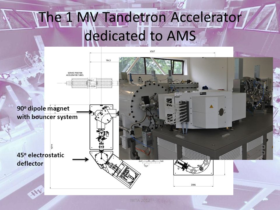 The 1 MV Tandetron Accelerator dedicated to AMS
