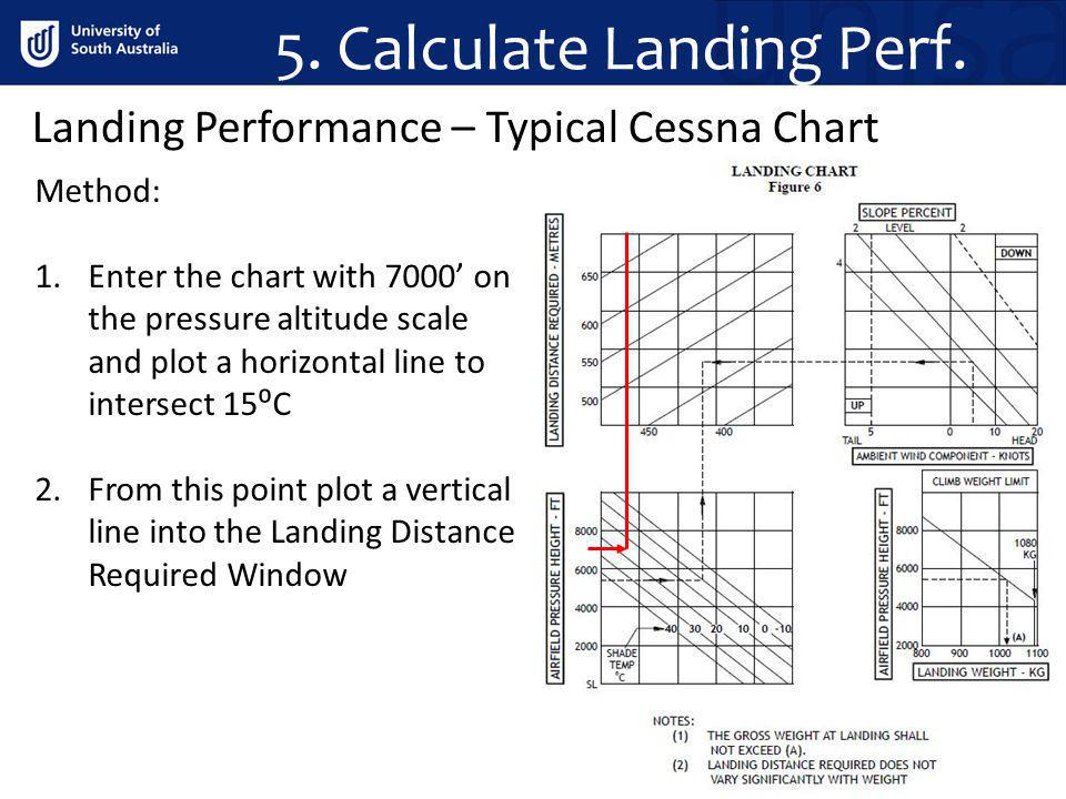 5. Calculate Landing Perf.