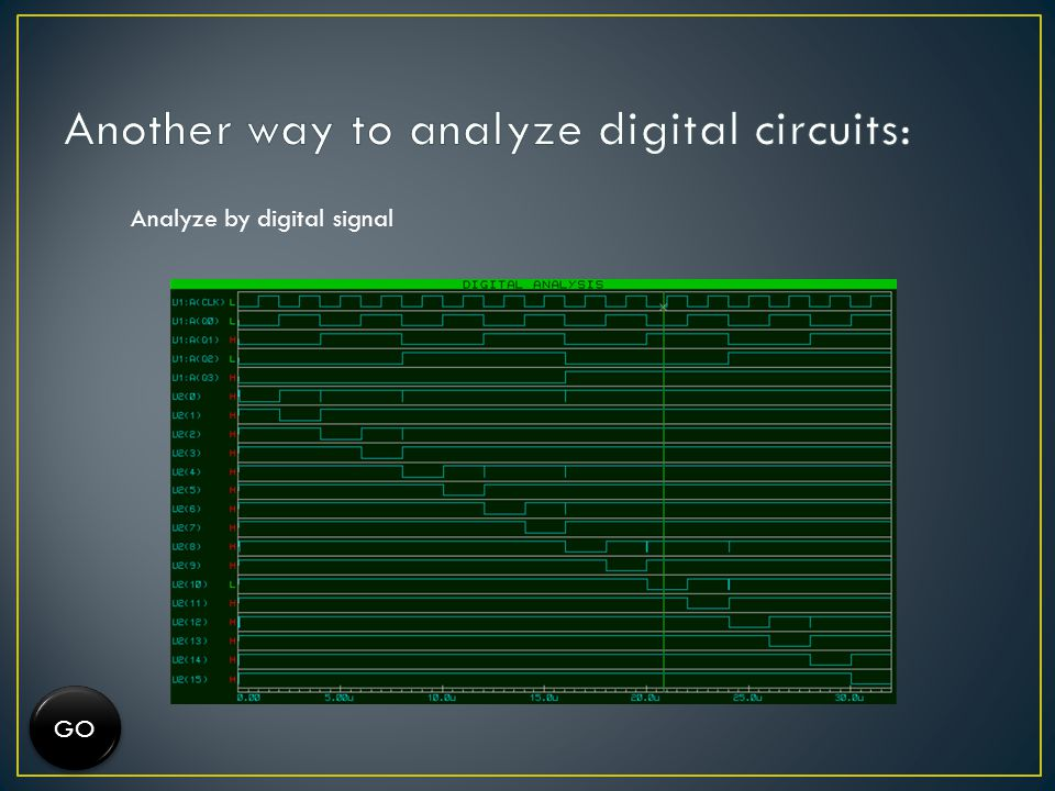 Another way to analyze digital circuits: