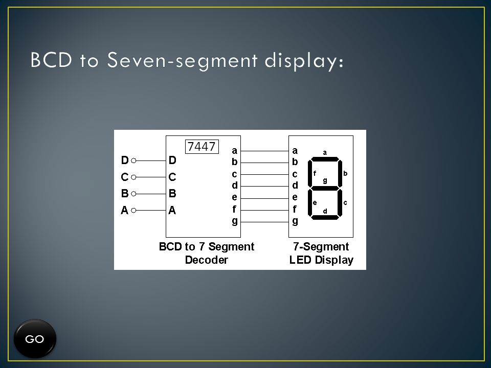 BCD to Seven-segment display: