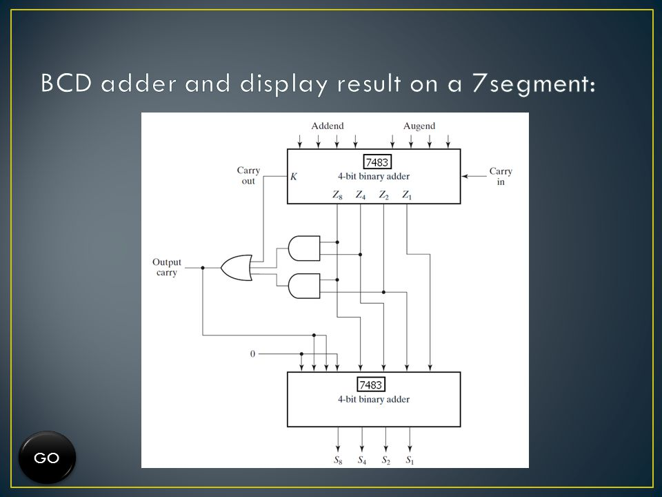 BCD adder and display result on a 7segment: