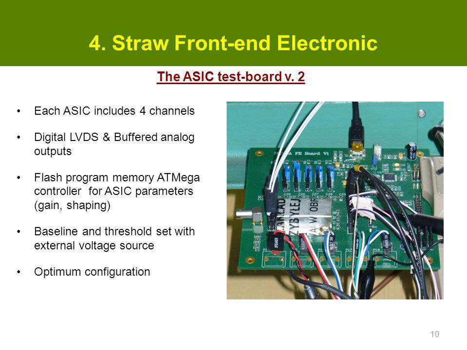 4. Straw Front-end Electronic