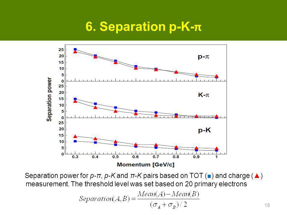 6. Separation p-K-π