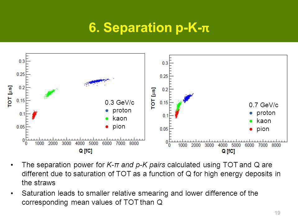 6. Separation p-K-π 0.3 GeV/c. ● proton. ● kaon. ● pion. 0.7 GeV/c. ● proton. ● kaon. ● pion.