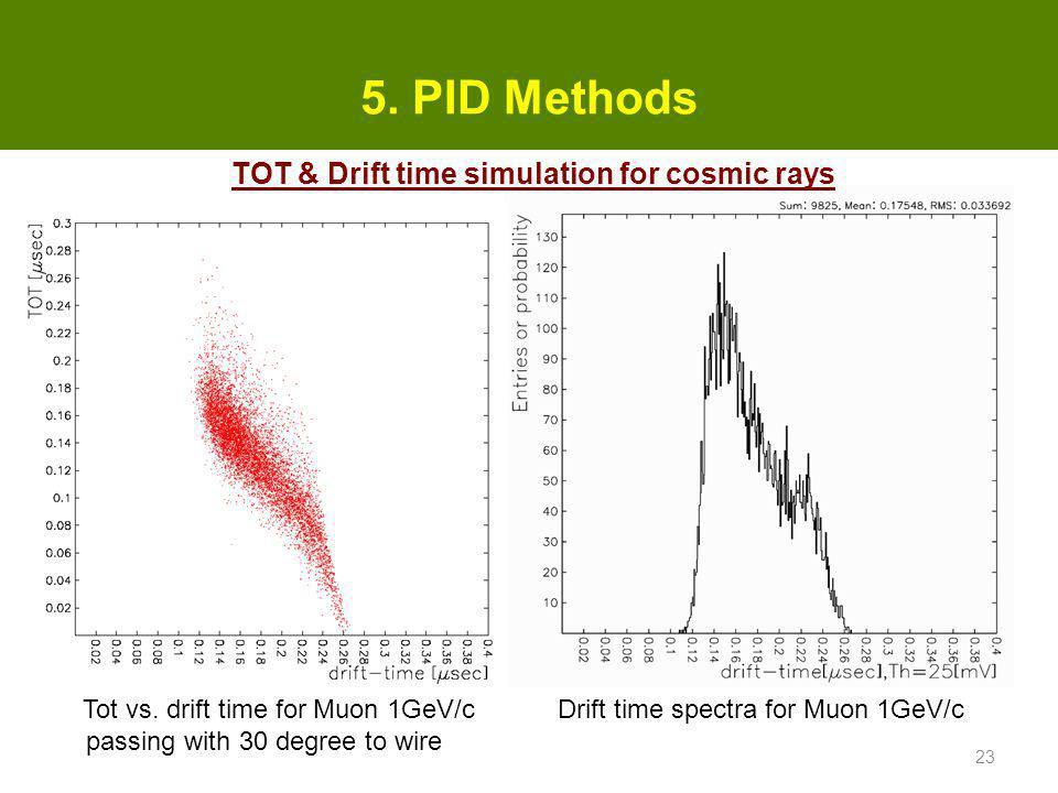 5. PID Methods TOT & Drift time simulation for cosmic rays