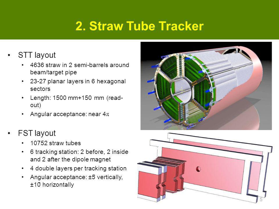 2. Straw Tube Tracker STT layout FST layout