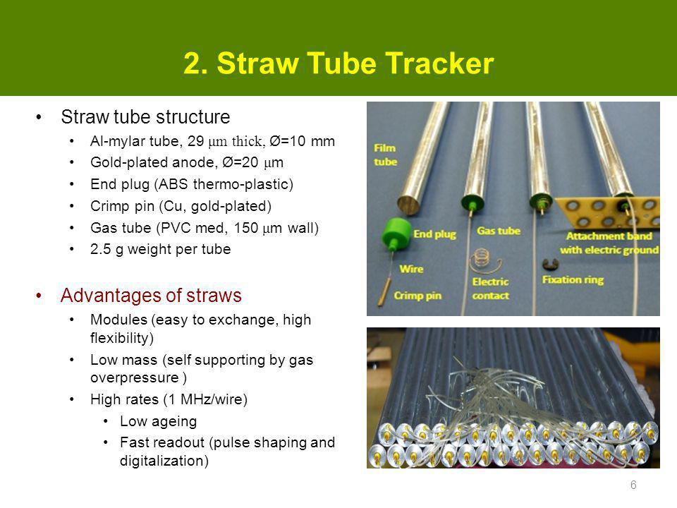 2. Straw Tube Tracker Straw tube structure Advantages of straws