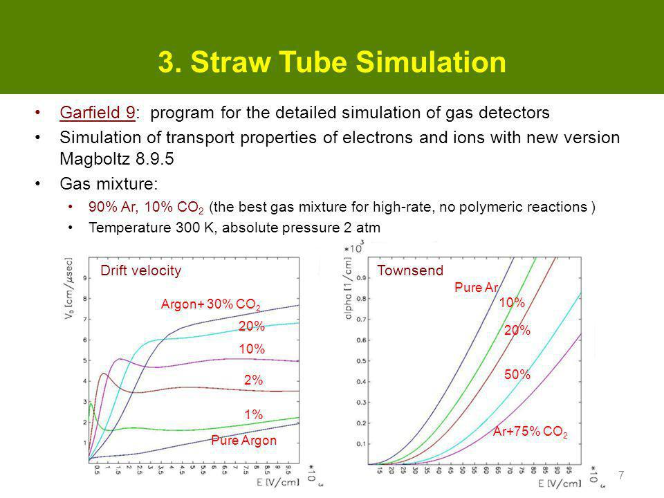 3. Straw Tube Simulation Garfield 9: program for the detailed simulation of gas detectors.