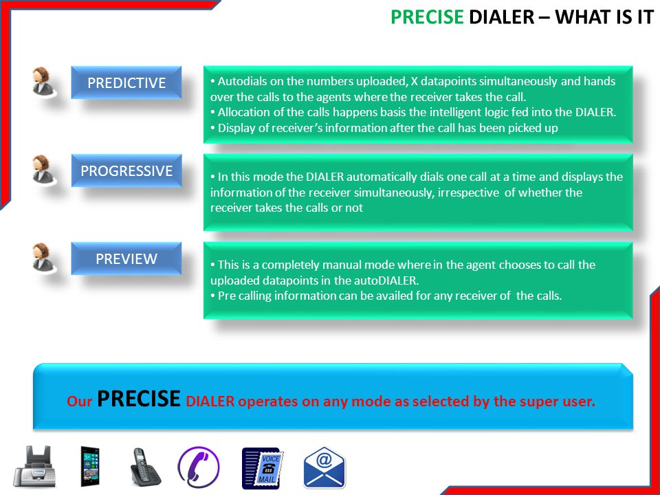 PRECISE DIALER – WHAT IS IT