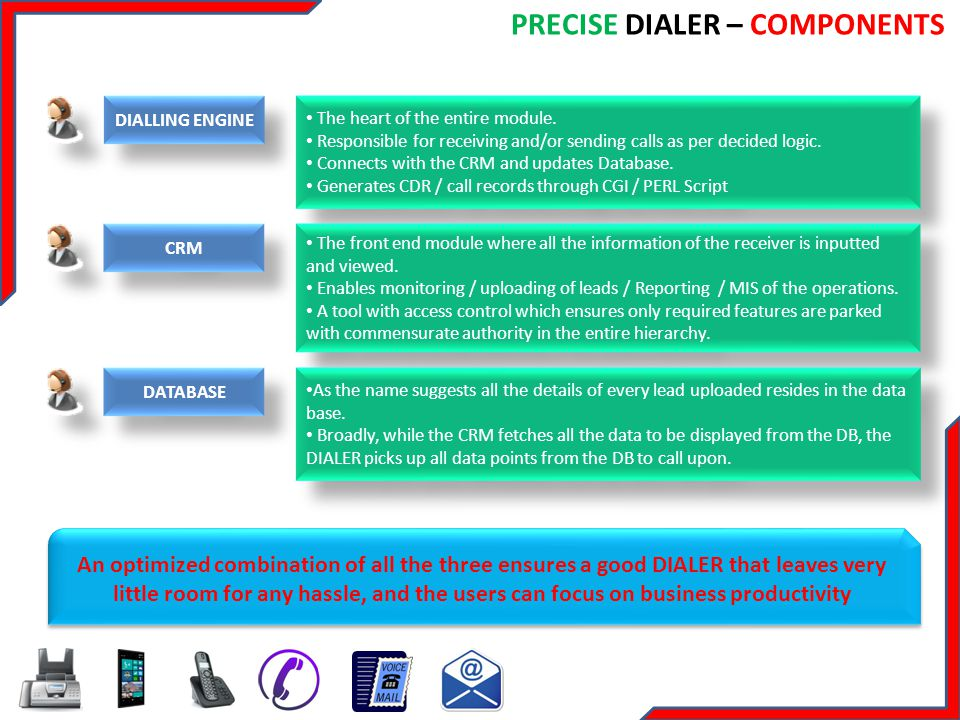 PRECISE DIALER – COMPONENTS