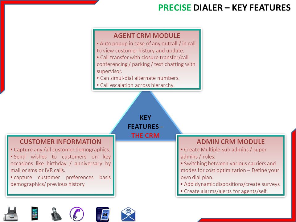 PRECISE DIALER – KEY FEATURES