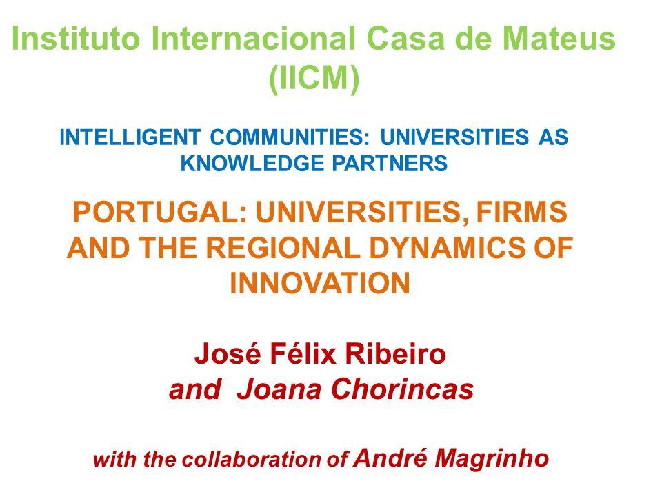 Instituto Internacional Casa de Mateus (IICM)