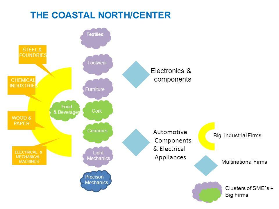 THE COASTAL NORTH/CENTER