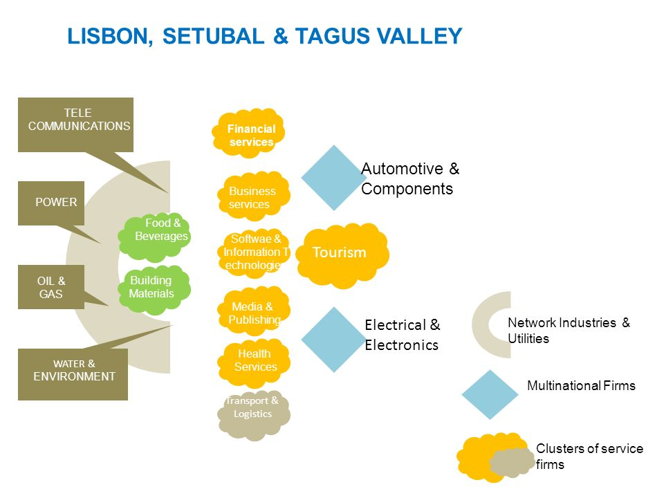 LISBON, SETUBAL & TAGUS VALLEY