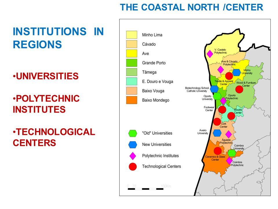 INSTITUTIONS IN REGIONS