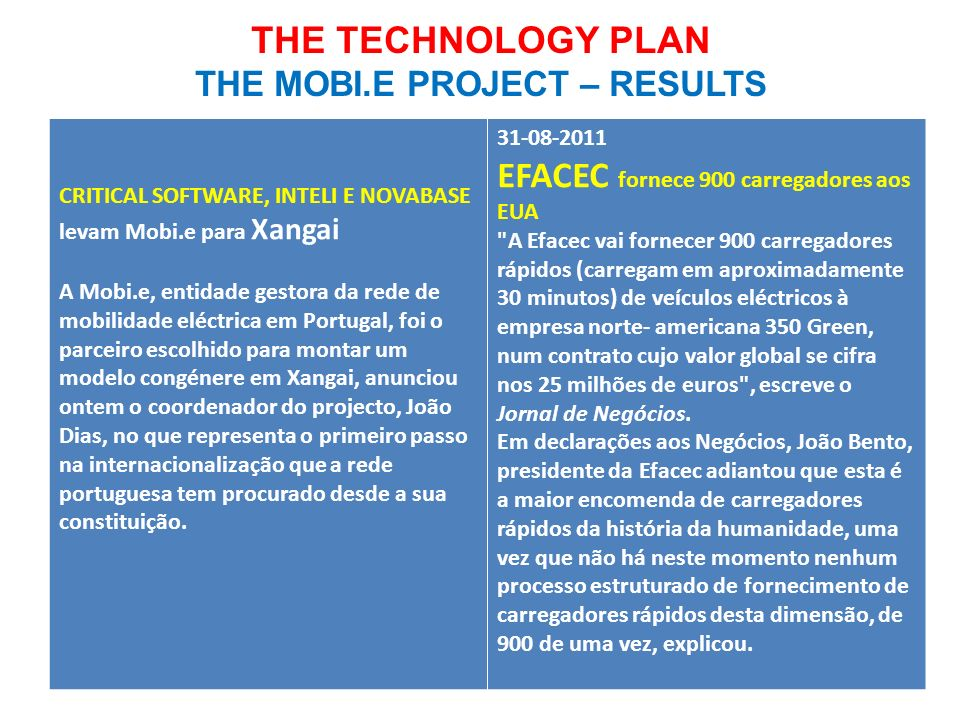 THE TECHNOLOGY PLAN THE MOBI.E PROJECT – RESULTS