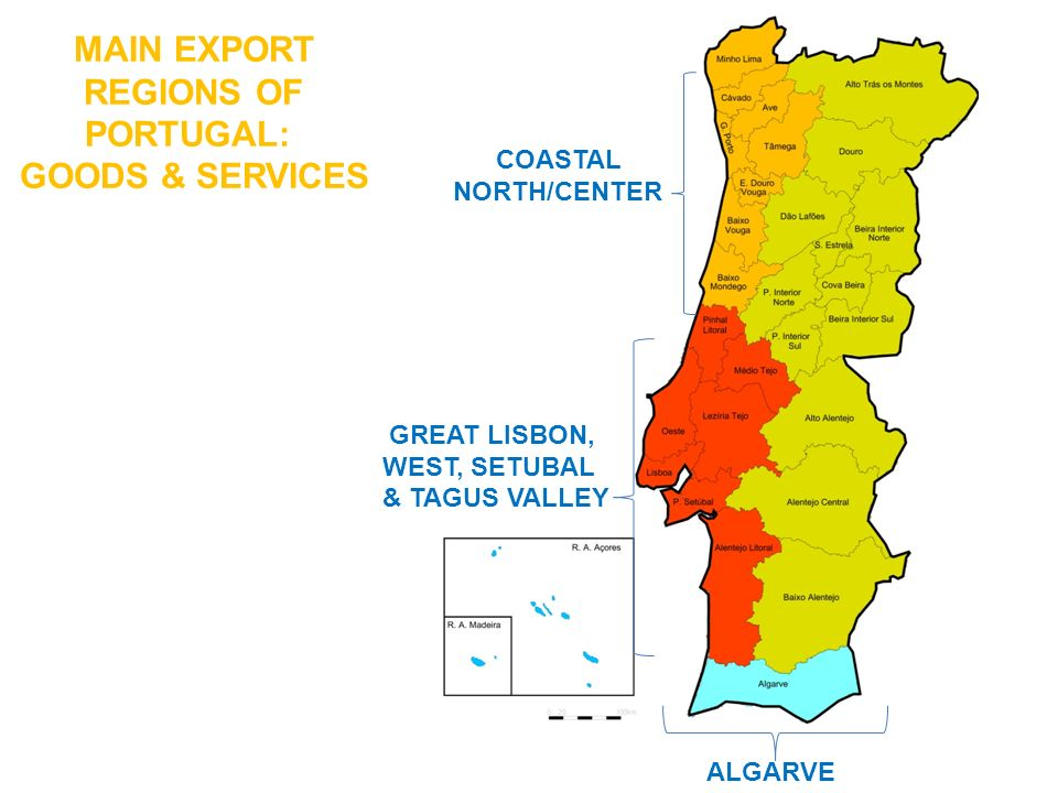 Main Export regions of Portugal: goods & services
