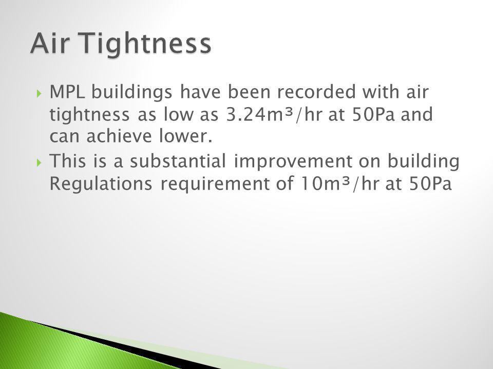 Air Tightness MPL buildings have been recorded with air tightness as low as 3.24m³/hr at 50Pa and can achieve lower.