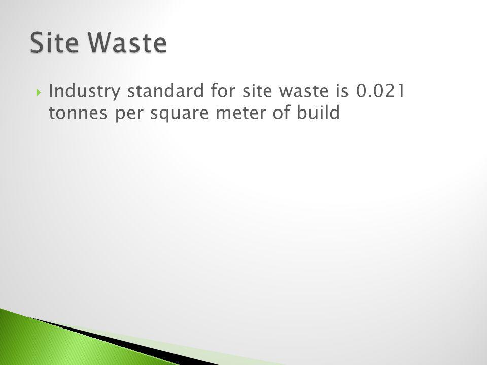 Site Waste Industry standard for site waste is 0.021 tonnes per square meter of build