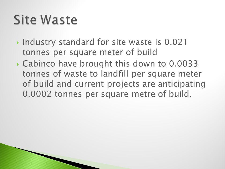 Site Waste Industry standard for site waste is 0.021 tonnes per square meter of build.